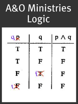 Logic table for aomin