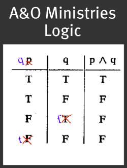 Logic table for aomin