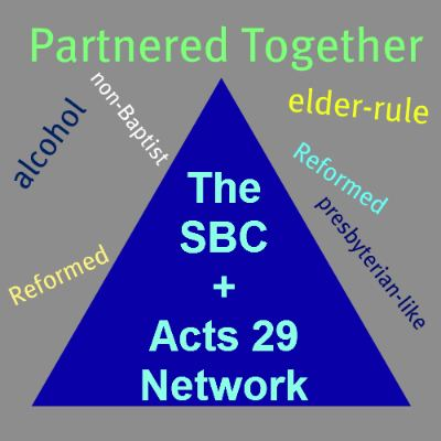Acts 29 partnered with sbc