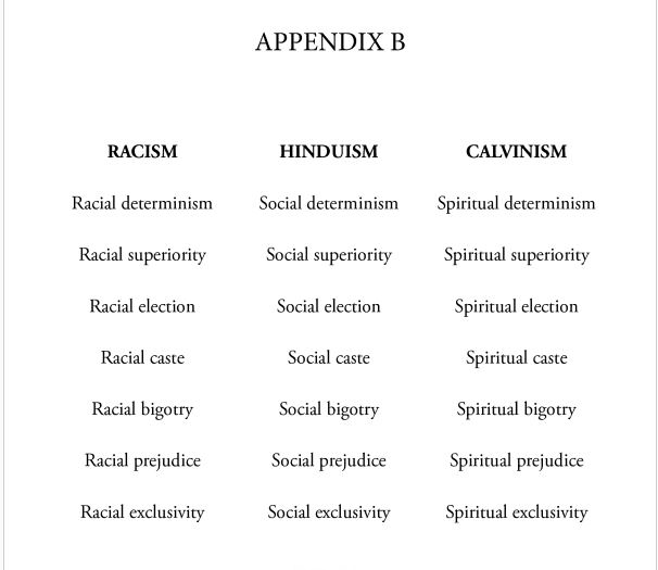 Calvinism compared with racism hinduism